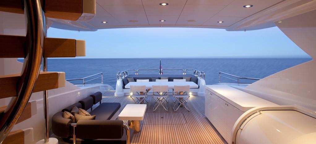 Boat hire Sydney